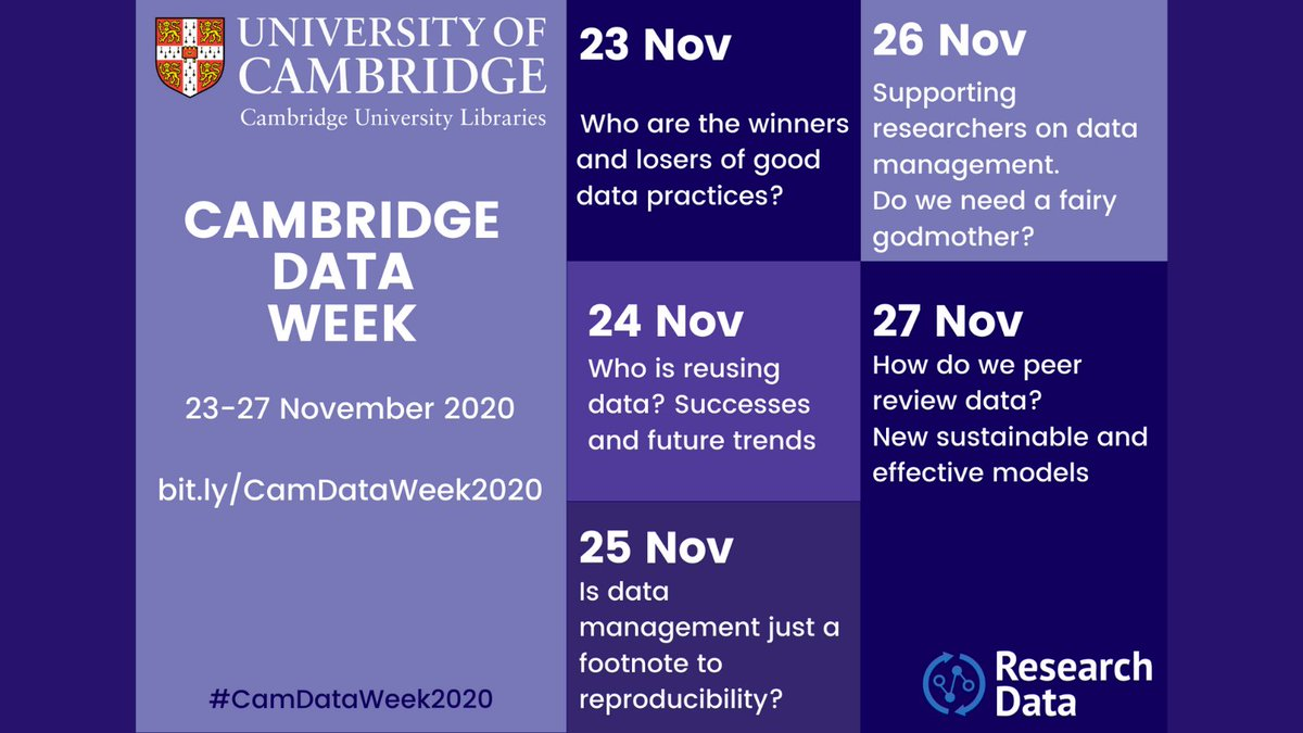 Want to learn more about good data management practices? Researchers, students and support staff are encouraged to attend free webinars during #CamDataWeek2020 23-27 November. See the thread below and sign up!