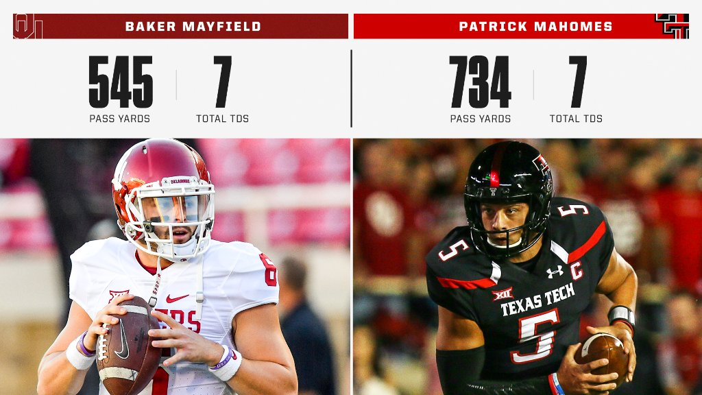 4 years ago today,   Baker Mayfield and Patrick Mahomes decided they were gonna play NCAA Football in real life 🎮 🏈 @ESPNCFB https://t.co/N13DcupQRf