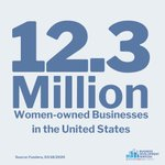 Image for the Tweet beginning: Today we observe National Business