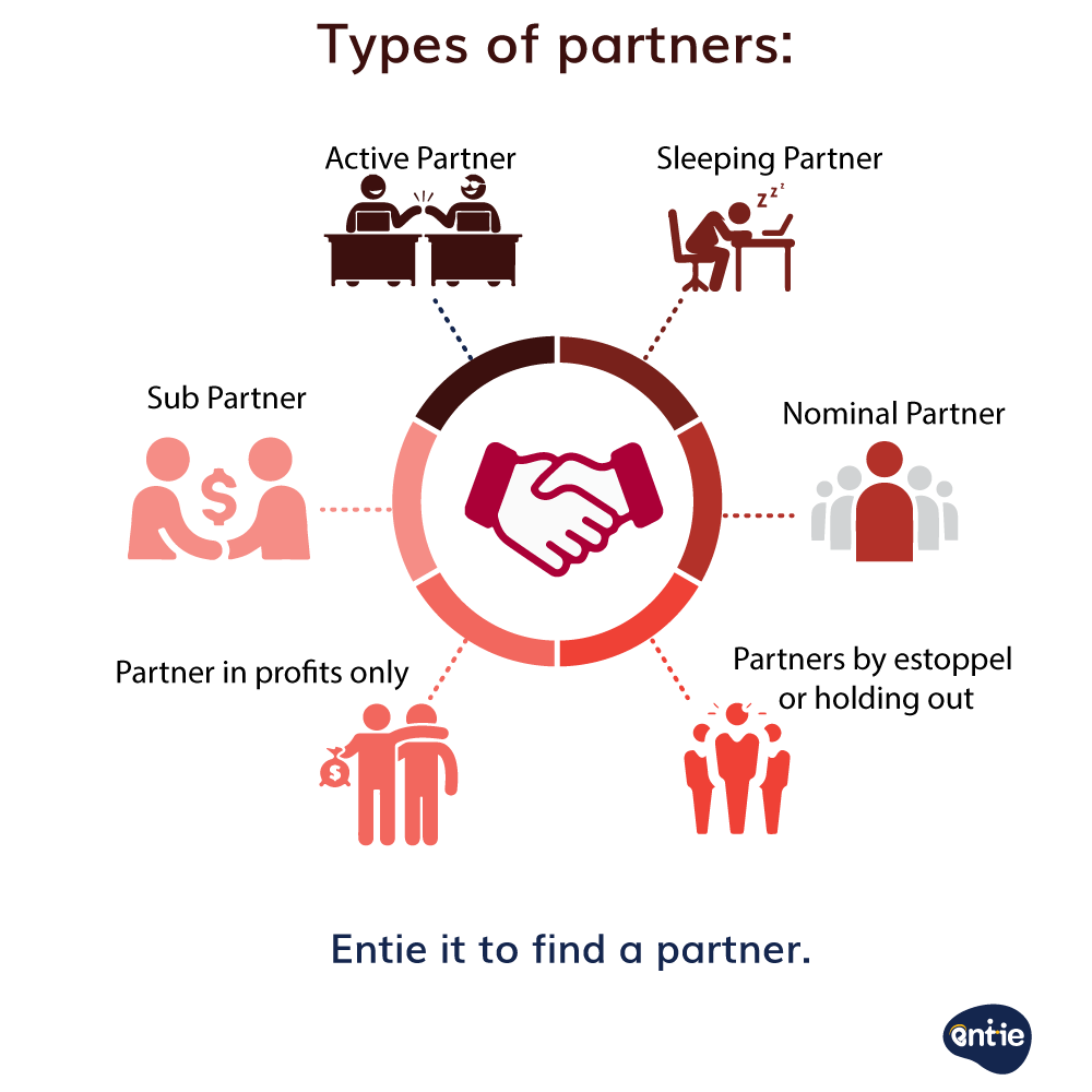 Want one of those, but not finding anyone effective? Join entie, the business dating site and find a perfect match for your business partners, cofounders and investors. Link in the bio...  #startup #business #entrepreneur #entrepreneurship #marketing #success #smallbusiness https://t.co/dn70Y9o2gN