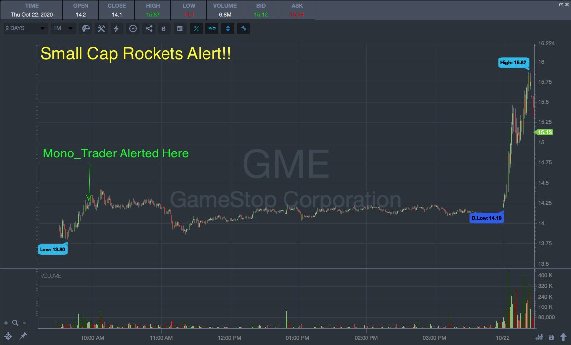 Check out this High Flyer 🤯🤯 @mono_trader with the huge call out on $GME