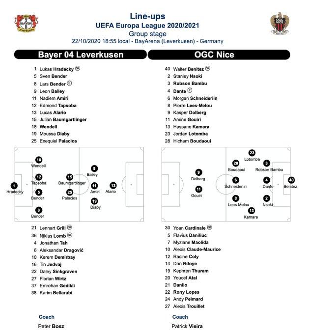 Europa League 20/21 - Page 2 Ek8dO-8WkAAYo4y?format=jpg&name=small