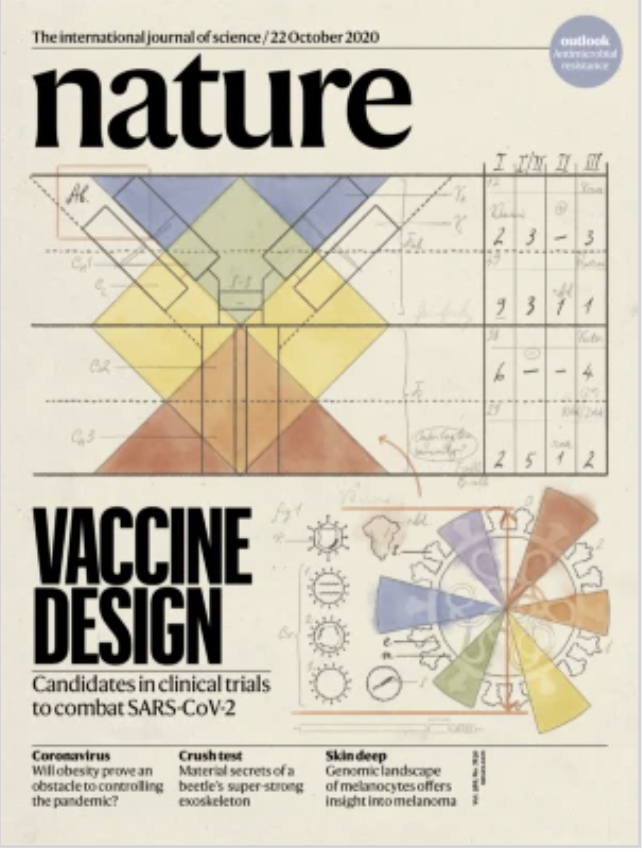 This week's issue of @nature features design strategies & clinical trial results for vaccine candidates to combat #SARSCoV2, and a Review with a round-up of vaccines in development https://t.co/9RxhaXy4N8 https://t.co/LrZGvDpVYx