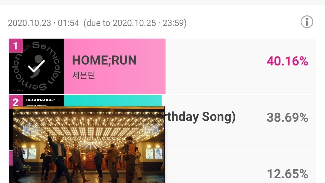 you can vote again !! please dont forget to drop 3 chamsims per device (if u can) ^___^ lets widen the gap!! use a kr vpn in another device too if you can  https://t.co/RYadEnGIdL  @pledis_17 https://t.co/0wpHX1aJjb