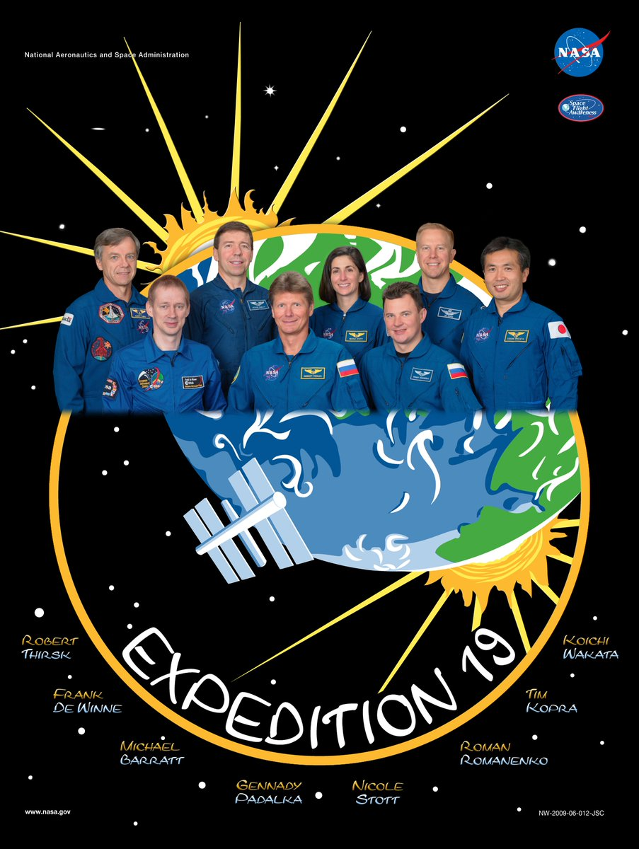 In 2009, Expeditions 19, 20, 21, and 22 served as residents of the space station. In this year, the station's final set of solar array panels were installed and deployed by the STS-119 space shuttle crew. #SpaceStation20th