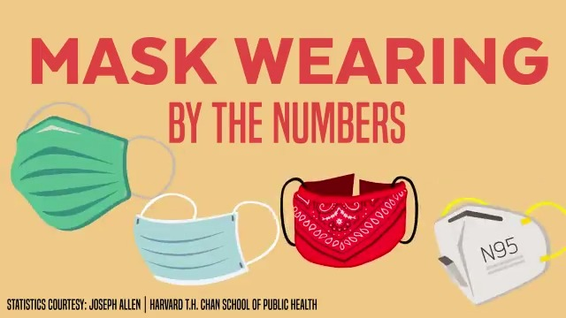How can wearing a mask help keep you and others safe during the COVID-19 pandemic?