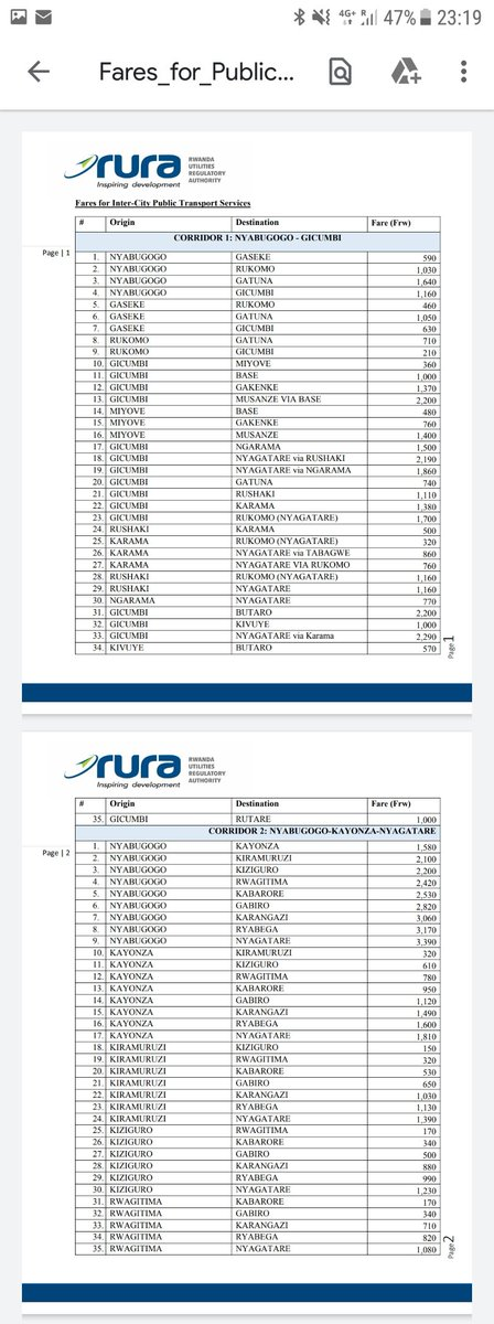 #BREAKING :  @RURA_RWANDA published the new transport prices.    Inter-provincial.  Check yours! https://t.co/oFLq9l60Br