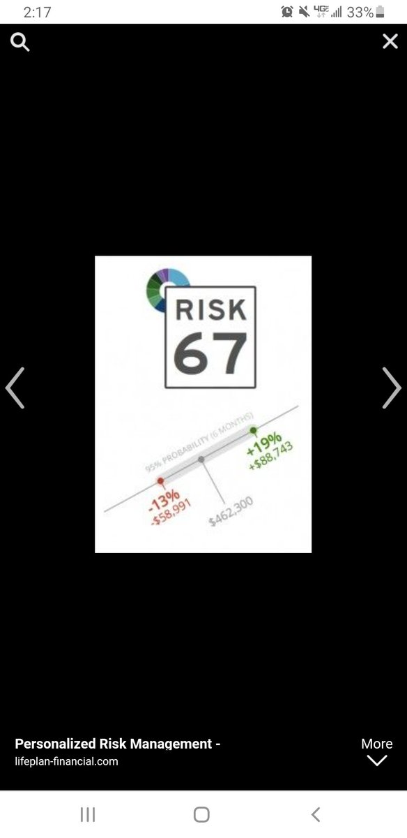 My daughter has #MultipleSclerosis Day 9. I couldn't  thinking about this @Riskalyze tool yesterday as the UCSF Dr. was informing us of treatment options for our 18 year olds sudden diagnosis of MS and the risks and probable outcomes of the various options. (Continued) https://t.co/MnKCFi1fUp