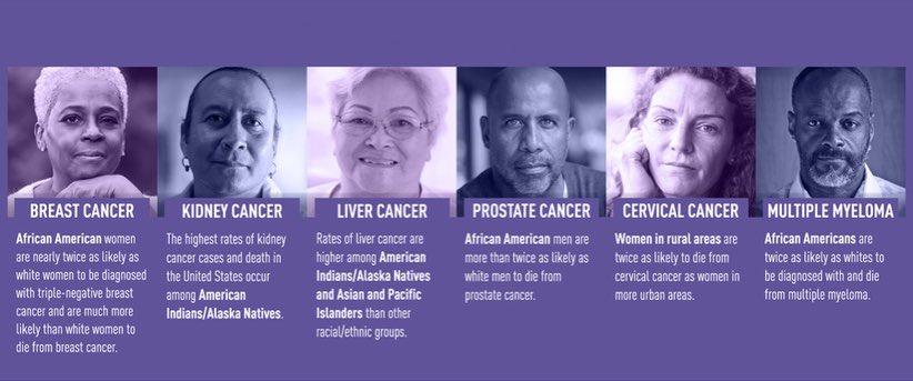 #Democrats will improve the quality and applicability of our medical research for women and people of color, who are too often left out of research on disease and medical responses to treatment options. 9/11  #DemPartyPlatform  #ScienceMatters  #MedicalResearch