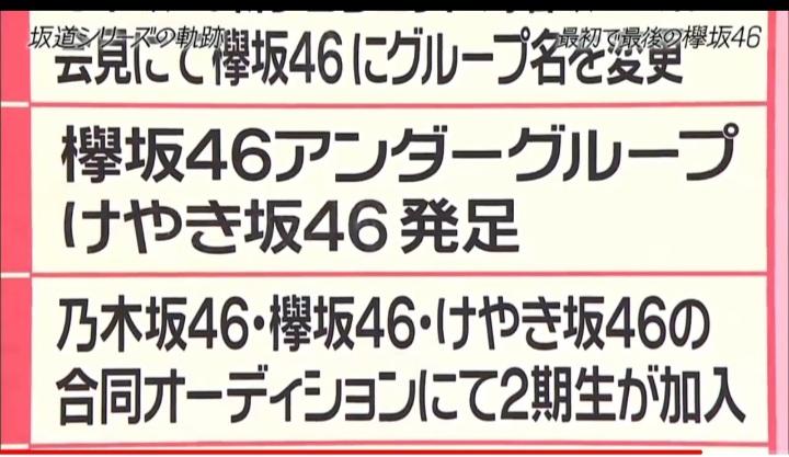 オタク やめる 欅 話 坂 の を 【櫻坂46】「BAN」感想