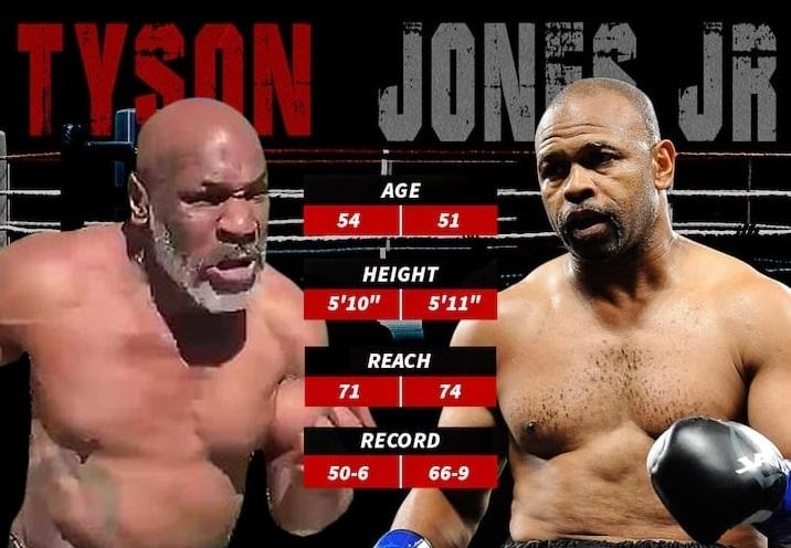 watch Tyson vs Jones jr Fight Online free 2020 November 28 (Carson, California) from anywhere. Mike Tyson vs Roy Jones Jr live stream pay-per-view  #MikeTyson #TysonReturns #RoyJonesJr #boxing #MikeTysonVsRoyJonesJr #TysonvsJones #RoyJonesJr #MikeTyson #boxing