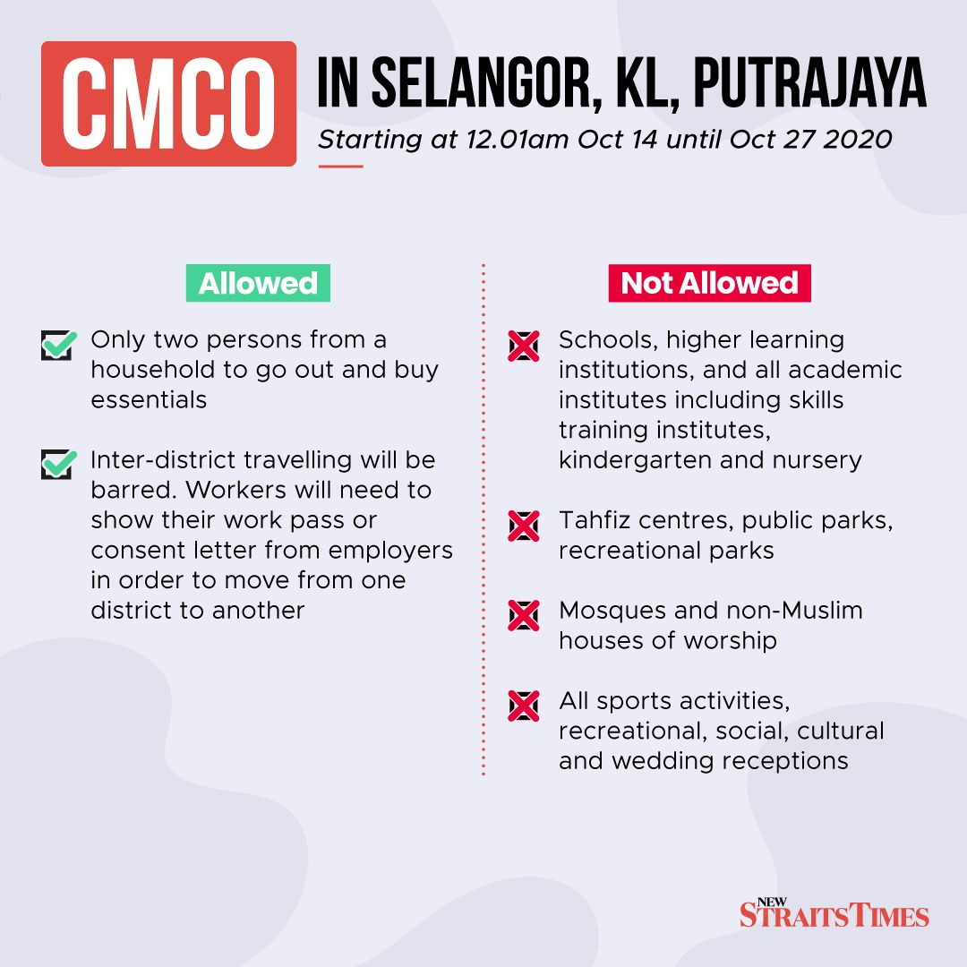 New Straits Times On Twitter Nstposter Selangor Kuala Lumpur And Putrajaya Will Be Placed Under The Conditional Movement Control Order Cmco From Oct 14 To 27 Covid19 Newstraitstimes Sop Kitajagakita Https T Co Gqmhusegl3