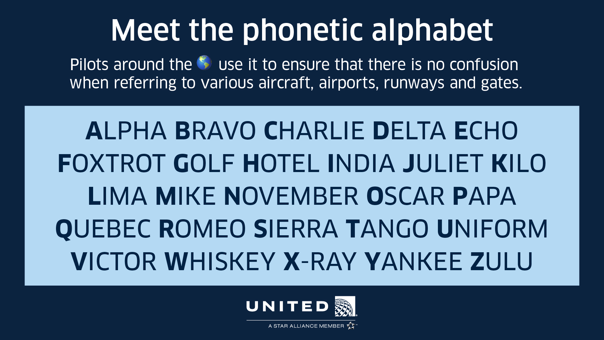 United Airlines On Twitter Using The Phonetic Alphabet Spell Out Where You Re Going Next Below