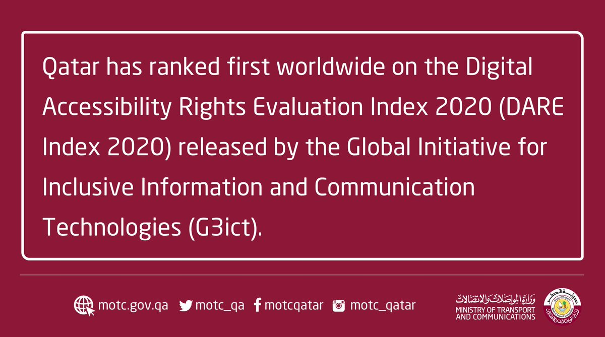 Qatar has ranked first worldwide on the #Digital_Accessibility Rights Evaluation Index 2020 (DARE Index 2020) released by the Global Initiative for Inclusive Information and Communication Technologies (G3ict).  #DAREIndex https://t.co/YL0dNulj1a