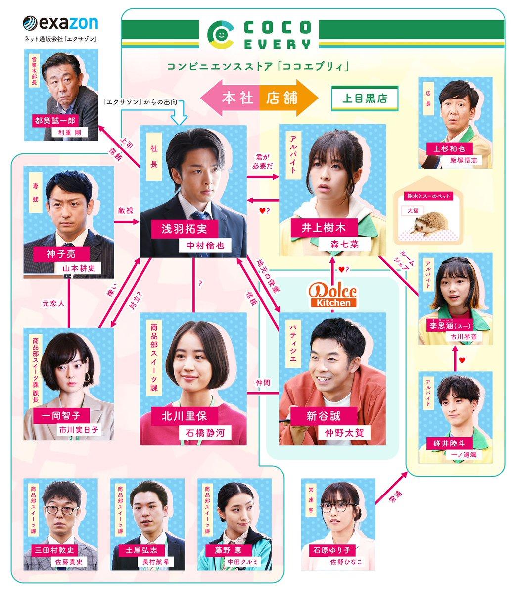 2020 火曜 ドラマ