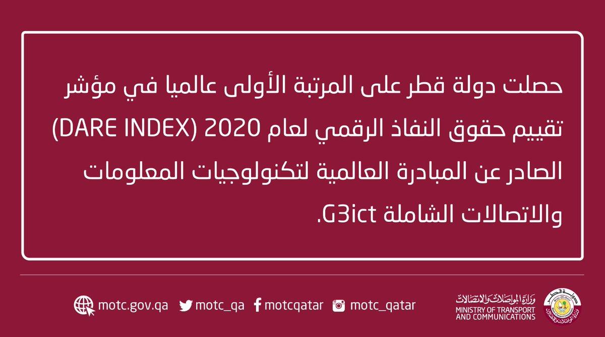 حصلت دولة قطر على المرتبة الأولى عالميا في مؤشر تقييم حقوق #النفاذ_الرقمي لعام 2020 (DARE INDEX)  الصادر عن المبادرة العالمية لتكنولوجيات المعلومات والاتصالات الشاملة G3ict.   #DAREIndex https://t.co/a1HBIcXC5X