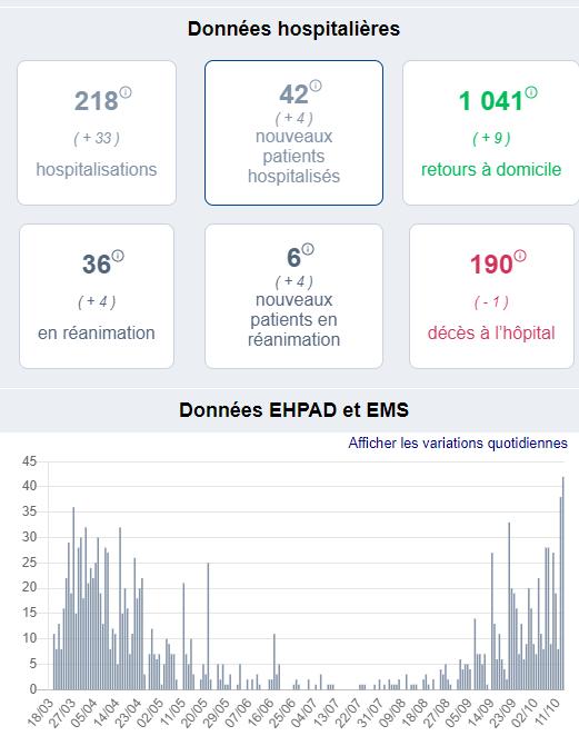 Le coronavirus COVID-19 - Infos, évolution et conséquences - Page 6 EkOeb_wXYAAlx82?format=png&name=small