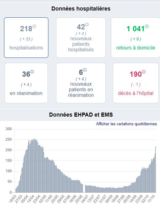 Le coronavirus COVID-19 - Infos, évolution et conséquences - Page 6 EkOev_mWsAI3r7m?format=png&name=small