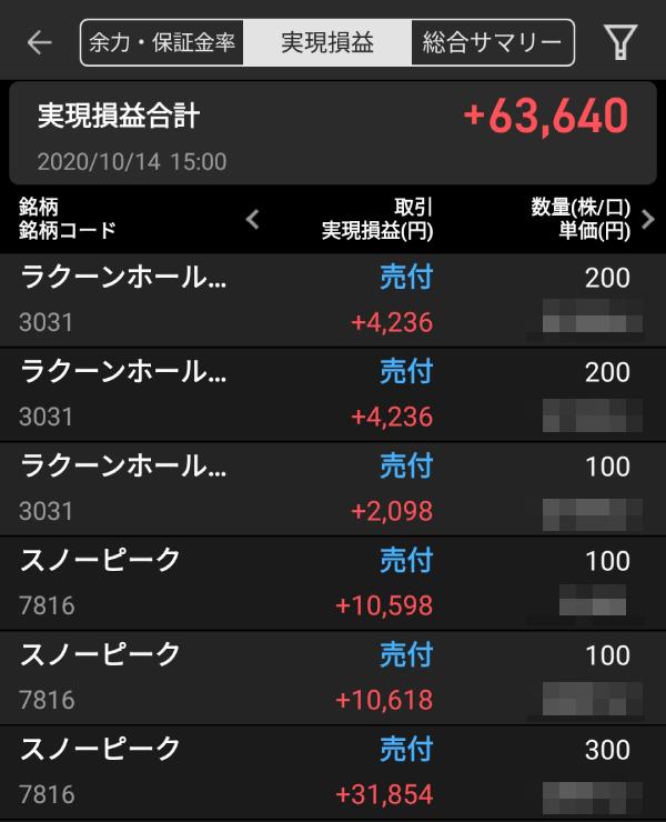株価 スノーピーク スノーピーク (7816)