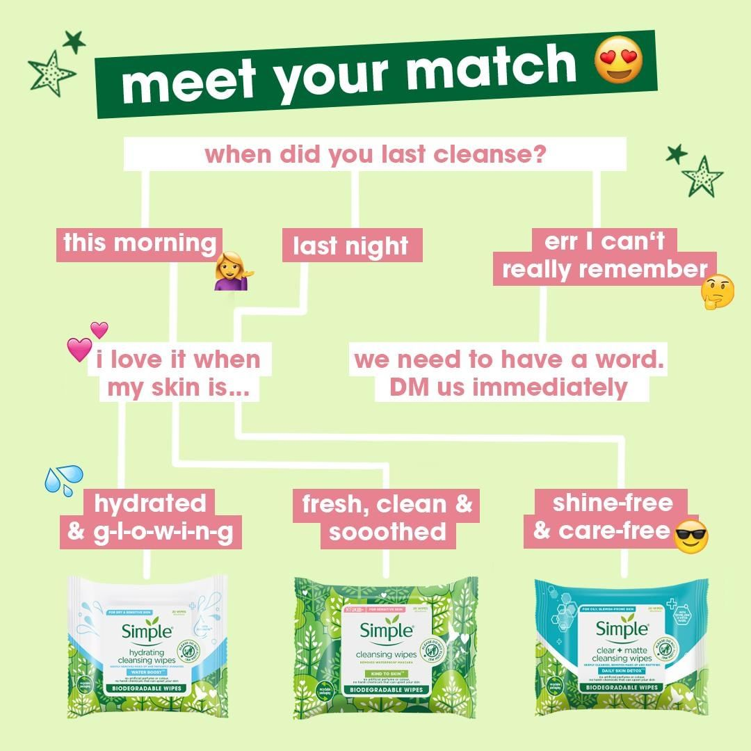 FYI: they're all biodegradable too - win win! 💚 Which one did you match up with? Tell us below!   #choosekindness #kindtoskin #kindtoplanet #cleansingwipes #quiz #fun #oilyskin #dryskin #sensitiveskin