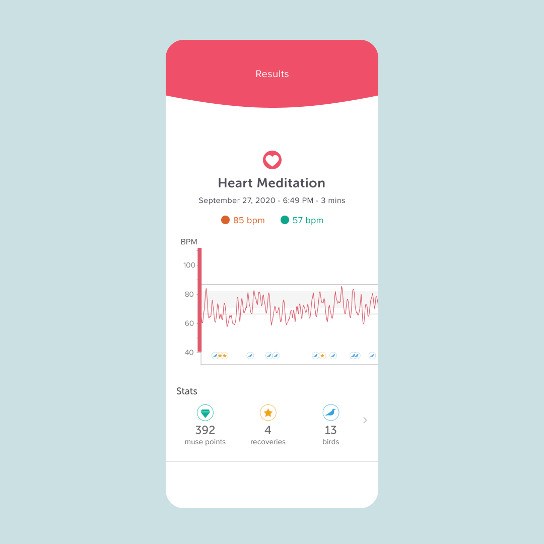 DYK: Studies show that people with higher heart rate variability (HRV) tend to live longer and have greater cardiovascular health, willpower, and positive emotion.   How's your HRV?  #hrv #heartratevariability #neuroscience #biofeedback #meditation #breathing #muse #calm https://t.co/joyeeS2yIt