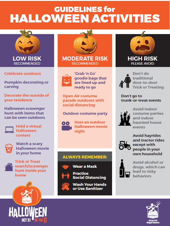 Today, Chief Public Health Officer Denise Fair outlined guidelines for families and businesses to stay safe during Halloween.  Mona Ali from our Department of Neighborhoods also announced the 19 city-sponsored Drive Up locations for children. Visit https://t.co/VhY2648flD. https://t.co/rbZzWsrA5O