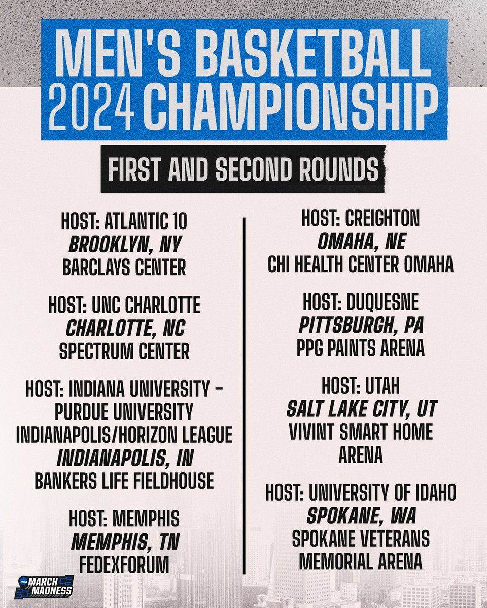 🚨 The 2024 #MarchMadness sites 🚨  https://t.co/wOV1ruBZkF #NCAAHost https://t.co/2clMs1s6OR