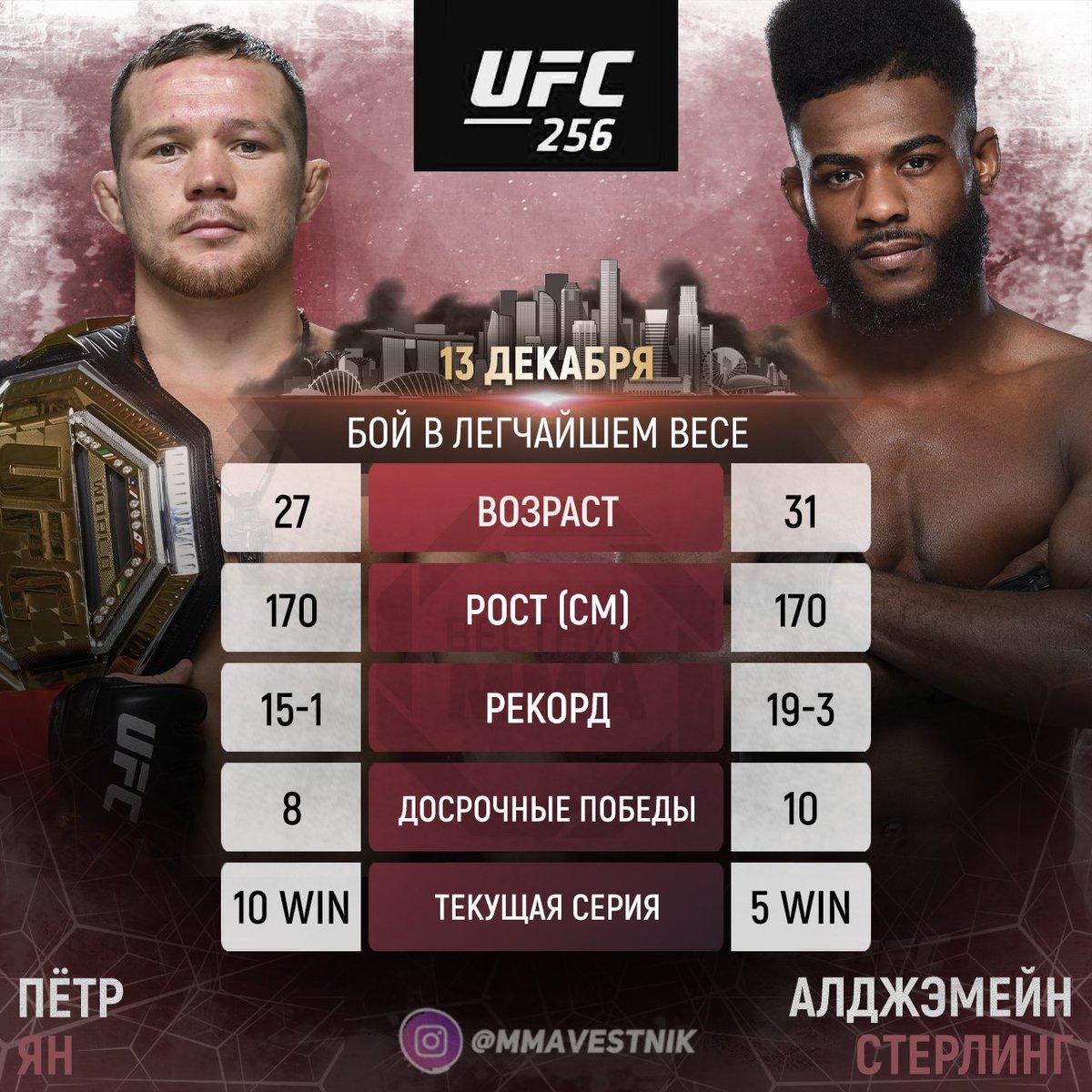 👑 Пётр Ян (UFC 7-0) проведёт первую защиту титула против Алджэмейна Стерлинга (UFC 11-3) 13 декабря на турнире #UFC256 в Лас-Вегасе. https://t.co/75vCcH6ntC