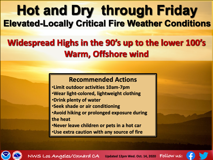 HOT and dry weather through Friday. Use caution outdoors, esp. in the heat of the day, and with any source of fire! #SoCal #CAwx #LAheat https://t.co/a9o5JWf1fl
