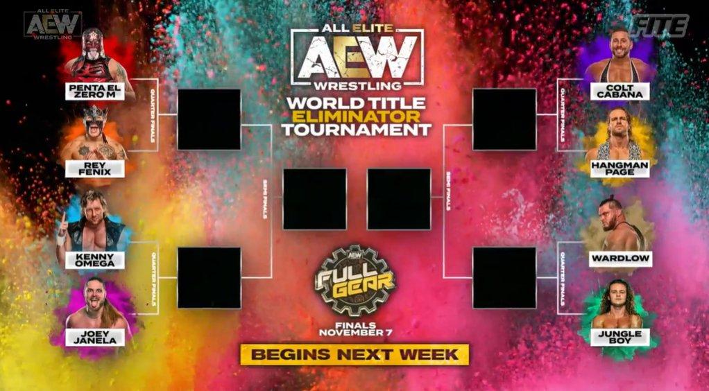 Final Names Announced For AEW Tournament