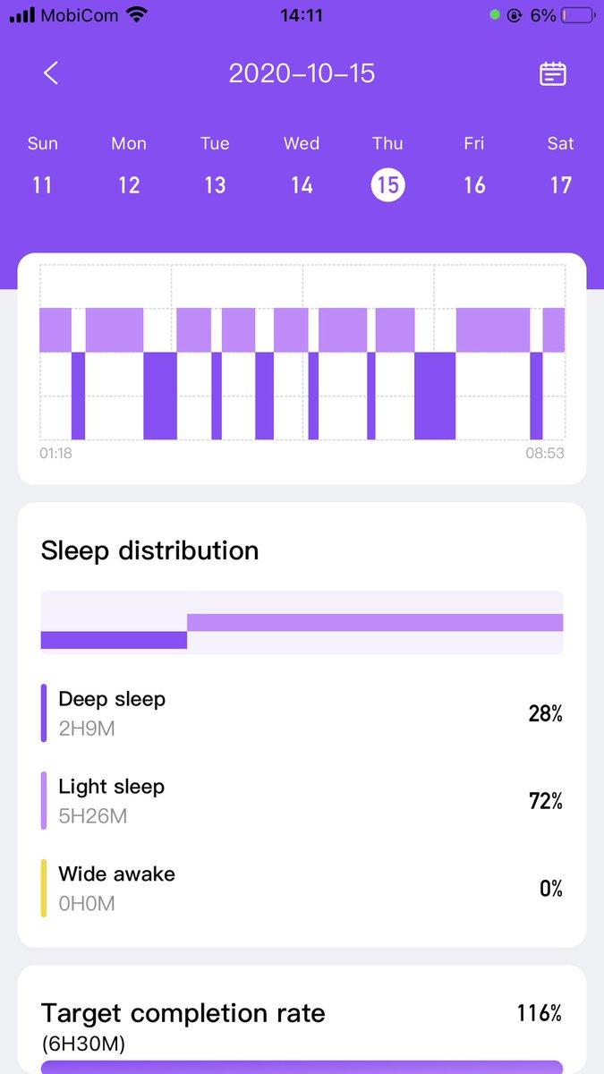 Иймэрхүү л анзааны унтдаг болоод удаждээ https://t.co/s8v3RfJc7Z