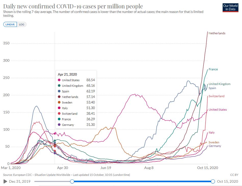 Le coronavirus COVID-19 - Infos, évolution et conséquences - Page 9 EkXDZE1XsAA0Wa0?format=png&name=medium