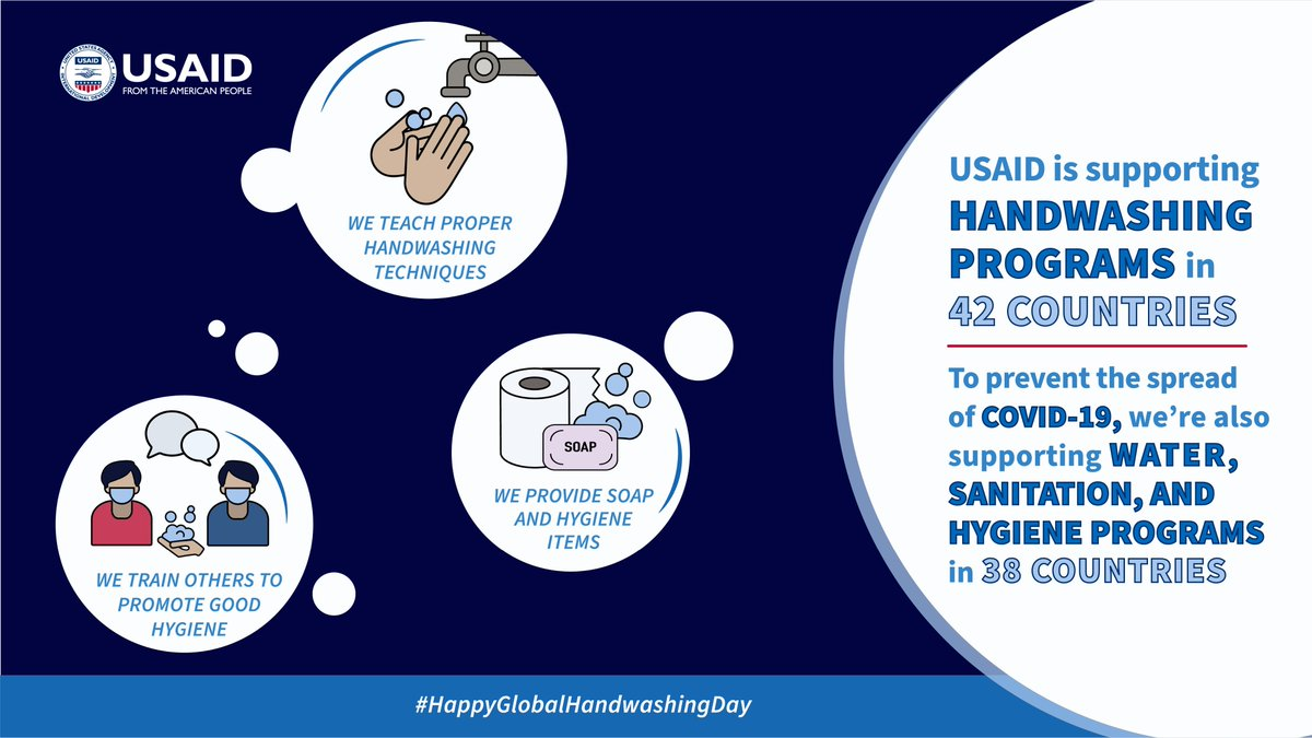 Happy #GlobalHandwashingDay! @USAID ❤️s working with communities around the 🌍 and sharing our passion for #handwashing because we know that 💧 + 🧼 can prevent 🦠 and help give people the upper hand on staying healthy. 👍👍👍 #HandHygieneForAll #BeatCOVID19