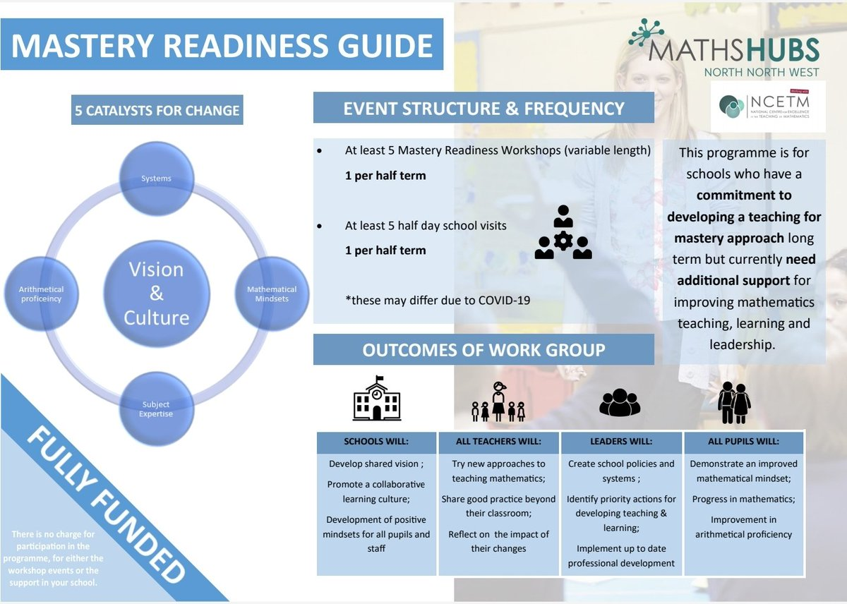 RT @JonStewMaths The @NNWMathsHub are offering a fully funded mathematics programme to all primary schools in Cumbria, Ribble Valley and Wyre Valley. This is a fantastic opportunity to lead your school on a mathematics PD journey. *SPACES LIMITES*  GET IN TOUCH TODAY!!! @NCETM #Mathematics