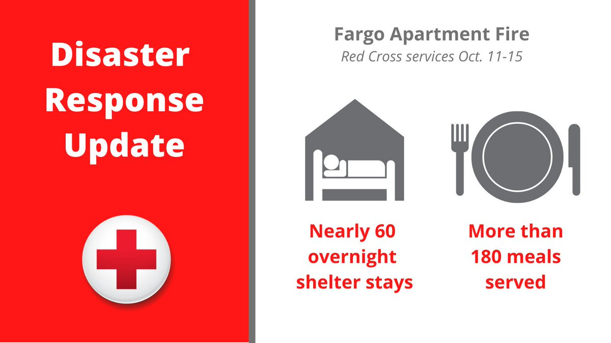 Fargo Apartment Fire Update: Our disaster response team is providing essentials like safe shelter and warm meals, as well as comfort and recovery resources. Many families are on their way to finding new homes and we are proud to be a small part of their recovery. ⛑️