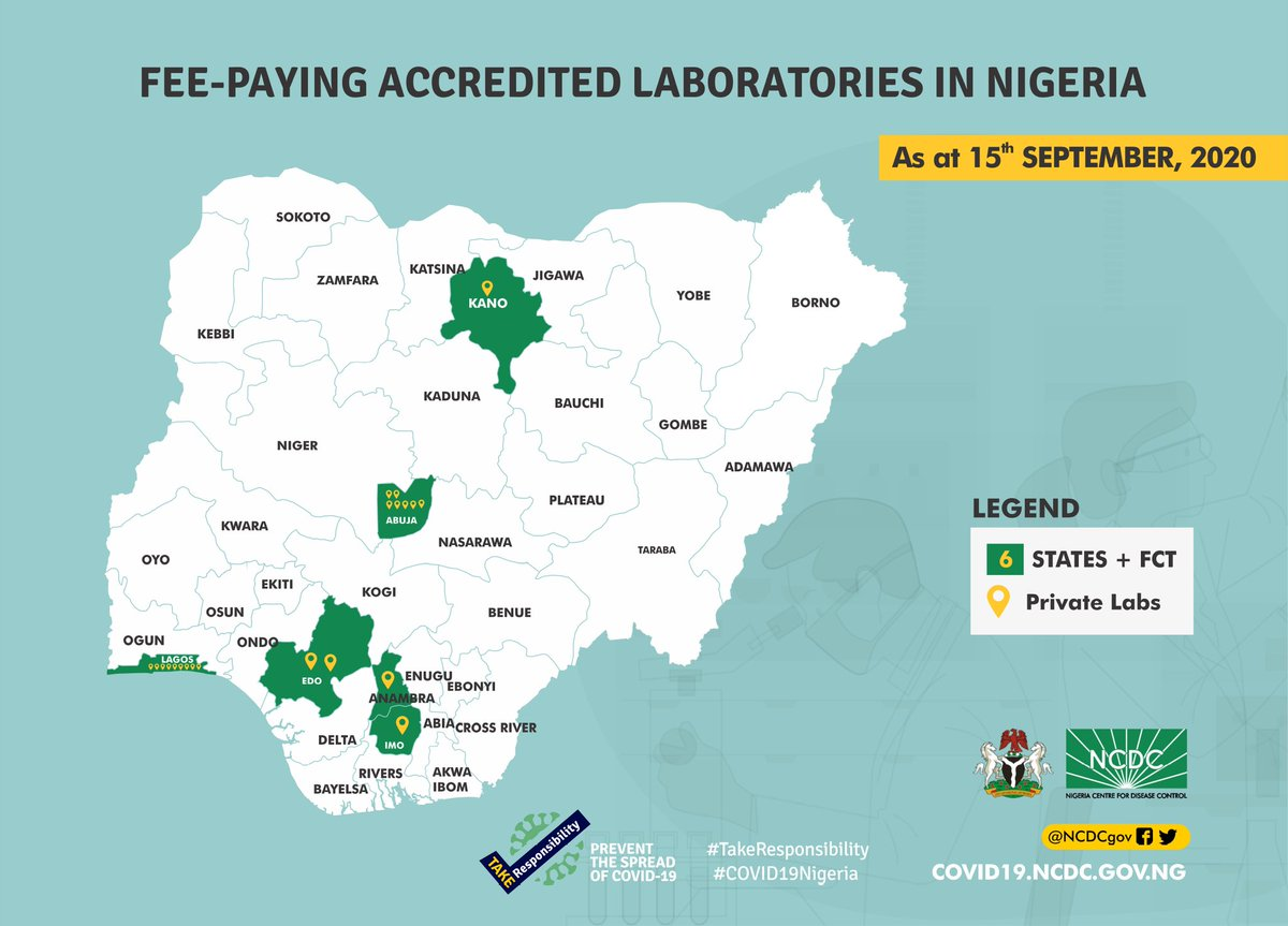 2 new labs have been accredited for inclusion into private fee-paying labs for #COVID19 testing. ✅ E-clinic Diagnostics, Abuja ✅ Everight Diagnostics, FCT For a complete list of private fee-paying labs in Nigeria visit: covid19.ncdc.gov.ng/privatelabs/ #TakeResponsibility