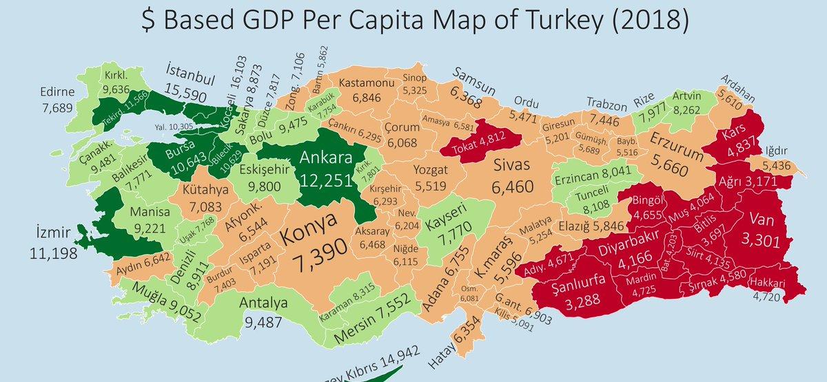 • 2018 yılında il bazında Türkiye'de kişi başına düşen yıllık gelirler • İlk 3: Kocaeli, İstanbul, Ankara • 2018'den beri ulusal bazda gelirlerde gerileme yaşansa da bölgesel eşitsizlikler konusunda iyi bir fikir veriyor • Batı ve Doğu Türkiye arasında uçurum var https://t.co/4TZkyBvuLC