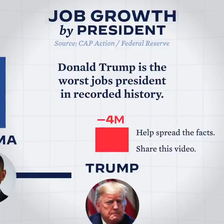 Donald Trump is on track to become the worst jobs president in modern American history.
