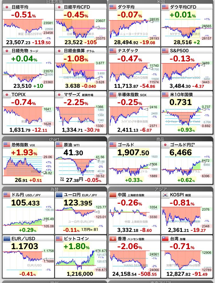 株価 ニーオ