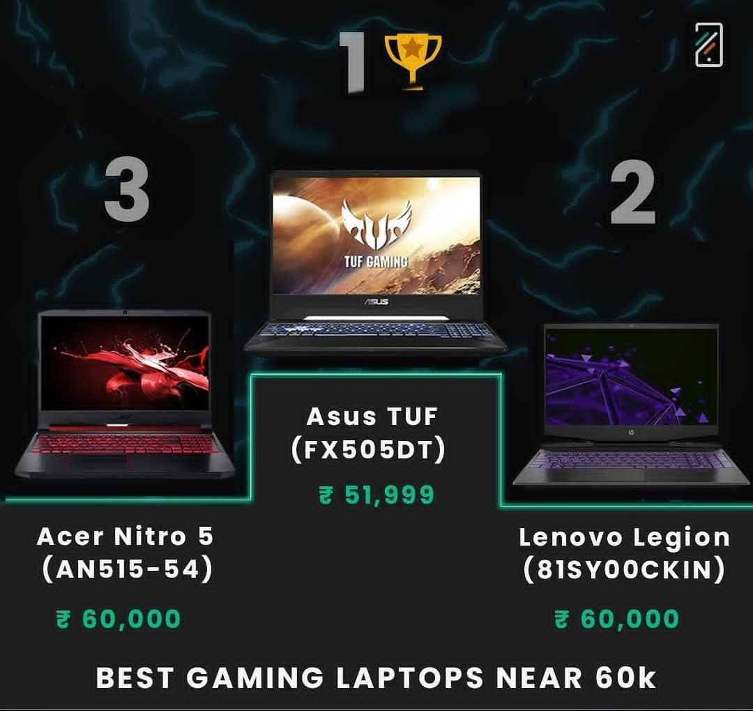 Which one Laptop would you Buy? All 3 Laptops have 4GB Of GTX 1650, 8GB Ram , Ryzen 5 or Intel i5 and 1TB Hard Disk Drive.  Comments below now 👇  Follow 👉@mobileguru560 on Instagram  Credit: @knowyourgadgets   #asus #acer #lenovo https://t.co/wbQNHSW38G