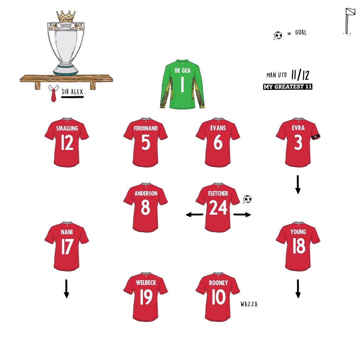 23/10/11  Man Utd 1-6 Man City https://t.co/oJkycRPNKc