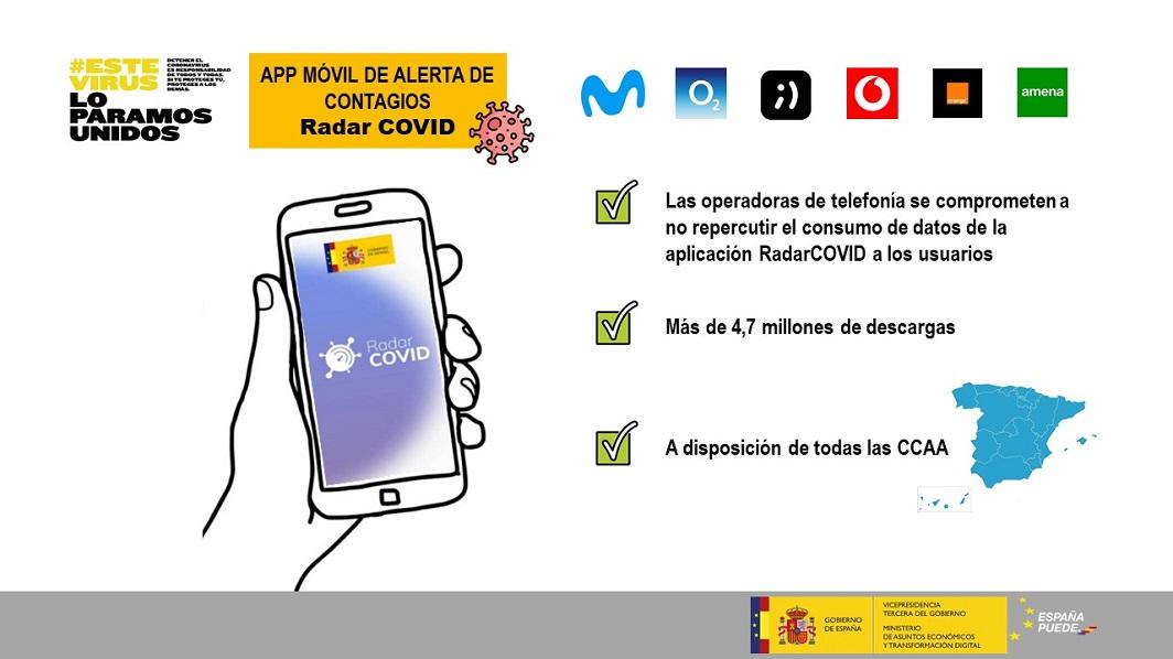 Twitter La Moncloa. Las principales operadoras de telefonía...: abre ventana nueva