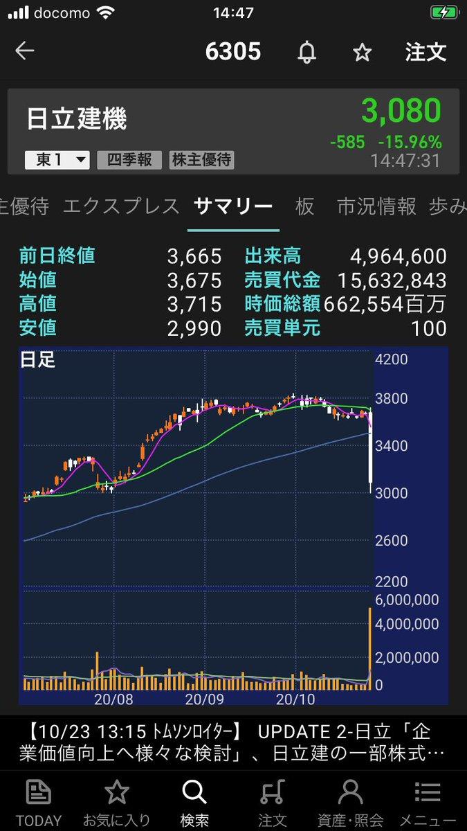 株価 日立 建 機