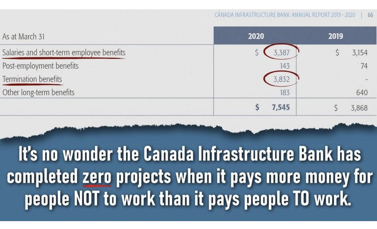 For those voting @liberal_party judge this.   Under @cathMcKenna the federal infrastructure bank or whatever the fuck it is has paid more in severance than salary.   What gives?   RT to ask WTF?? https://t.co/x2hCLqP5YC