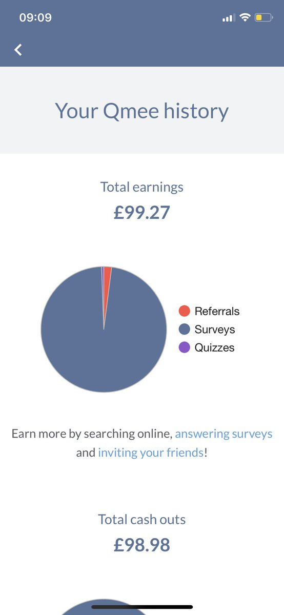 https://t.co/EM0AJFWXxh paid survey app sign up with my link and Ull get 50 p too .. this is what I've earnt in a month and a half ,nearly 100.. #paidsurveys #qumee #paidapps #paypal #loveit #oneofthebest #join #fun #pasttime #moneysaving #easy #easywithdrawal #everypennycounts https://t.co/k3U8ofjO06