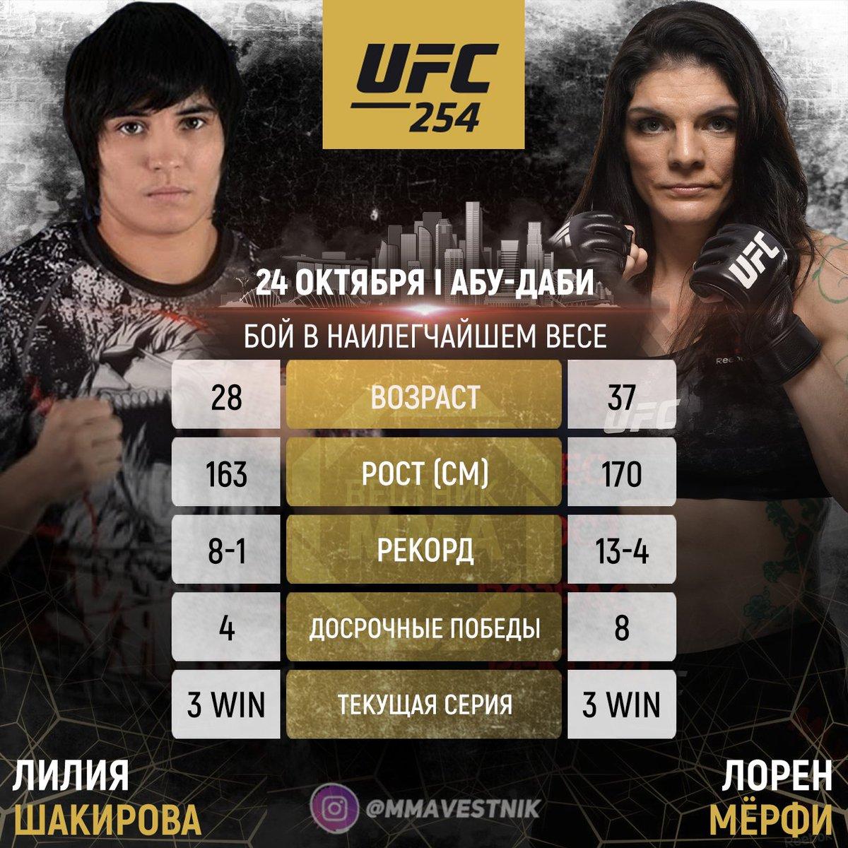 🇺🇿Лилия Шакирова дебютирует в #UFC 24 октября на турнире #UFC254. Лилия заменит Синтию Калвилло, которая выбыла из боя против Лорен Мёрфи (UFC 5-4) из за положительного теста на COVID-19.  Источник: @NickBaldwinMMA https://t.co/Imj9R50myj