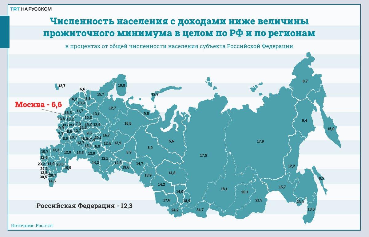 сколько процентов занимает азиатская часть россии