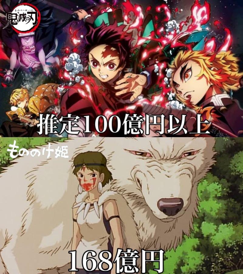 日本のアニメ映画