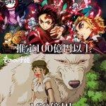 日本のアニメ映画の凄さを実感!興行収入の高いアニメ映画がこちら!!
