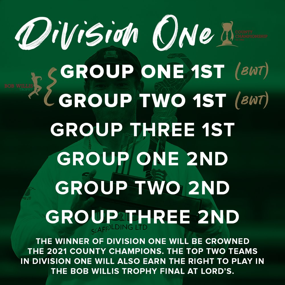 The winner of Division One will be crowned the 2021 County Champions, whilst the teams that finish 1st and 2nd will also compete in the Bob Willis Trophy Final at Lords.